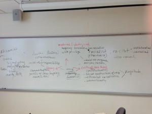 Picture of a white board containing the classroom diagram of African American Criticism